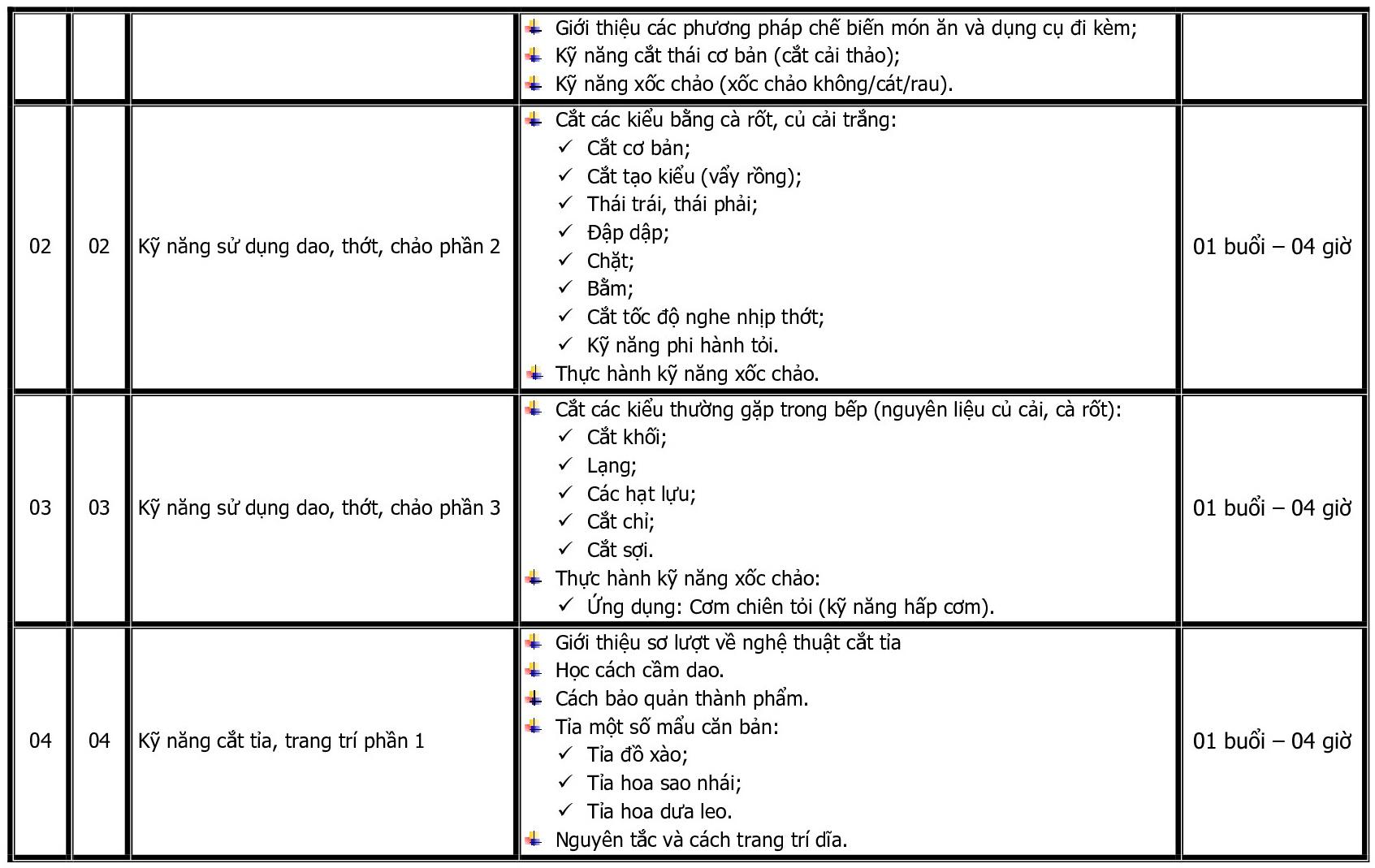 CT DAO TAO THUC HANH BAC TRUNG CAP_p005