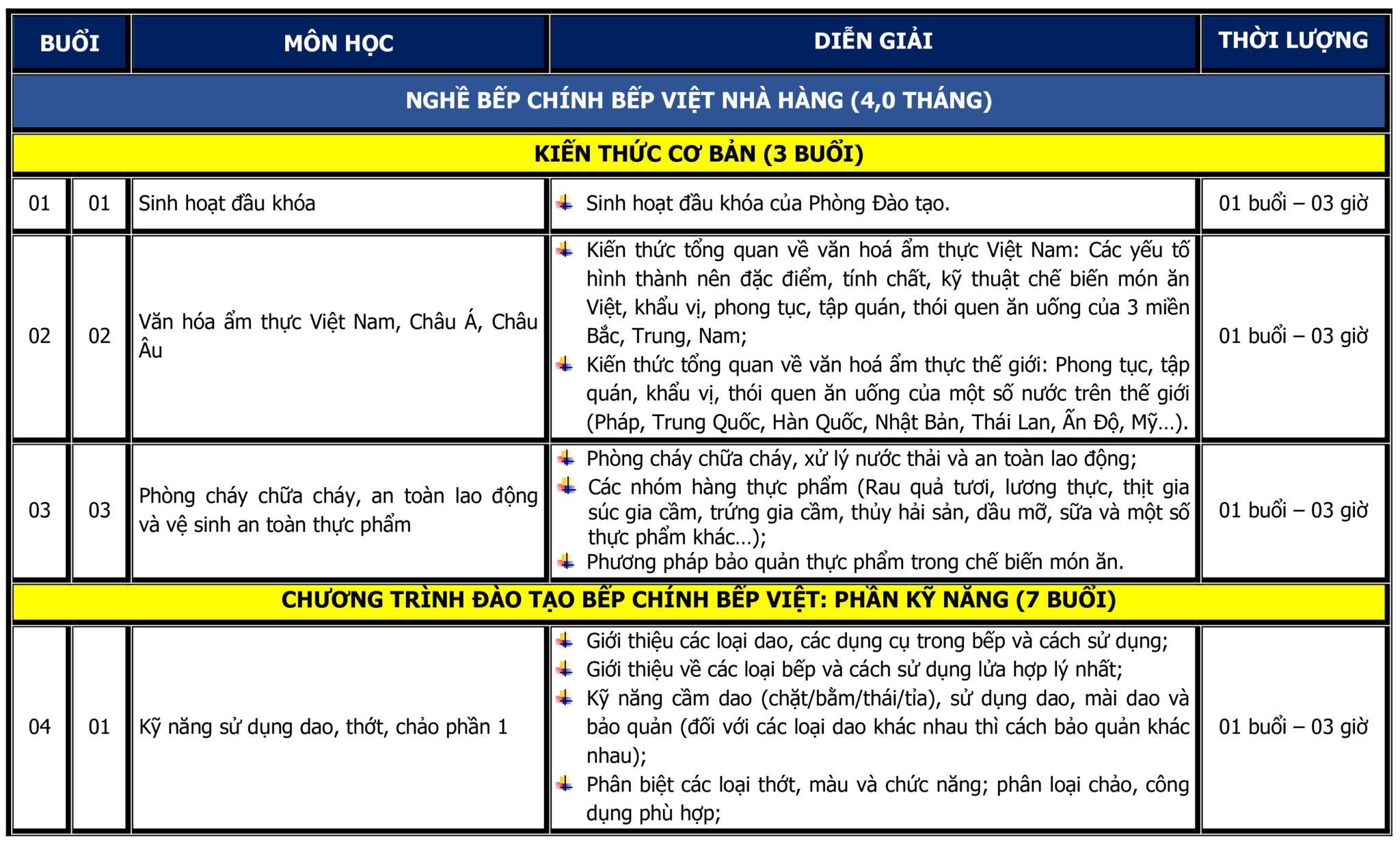 CT DAO TAO BEP CHINH BEP VIET_001