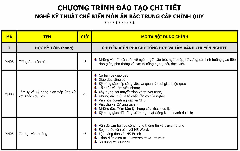 CT DAO TAO TRUNG CAP NAU AN-1