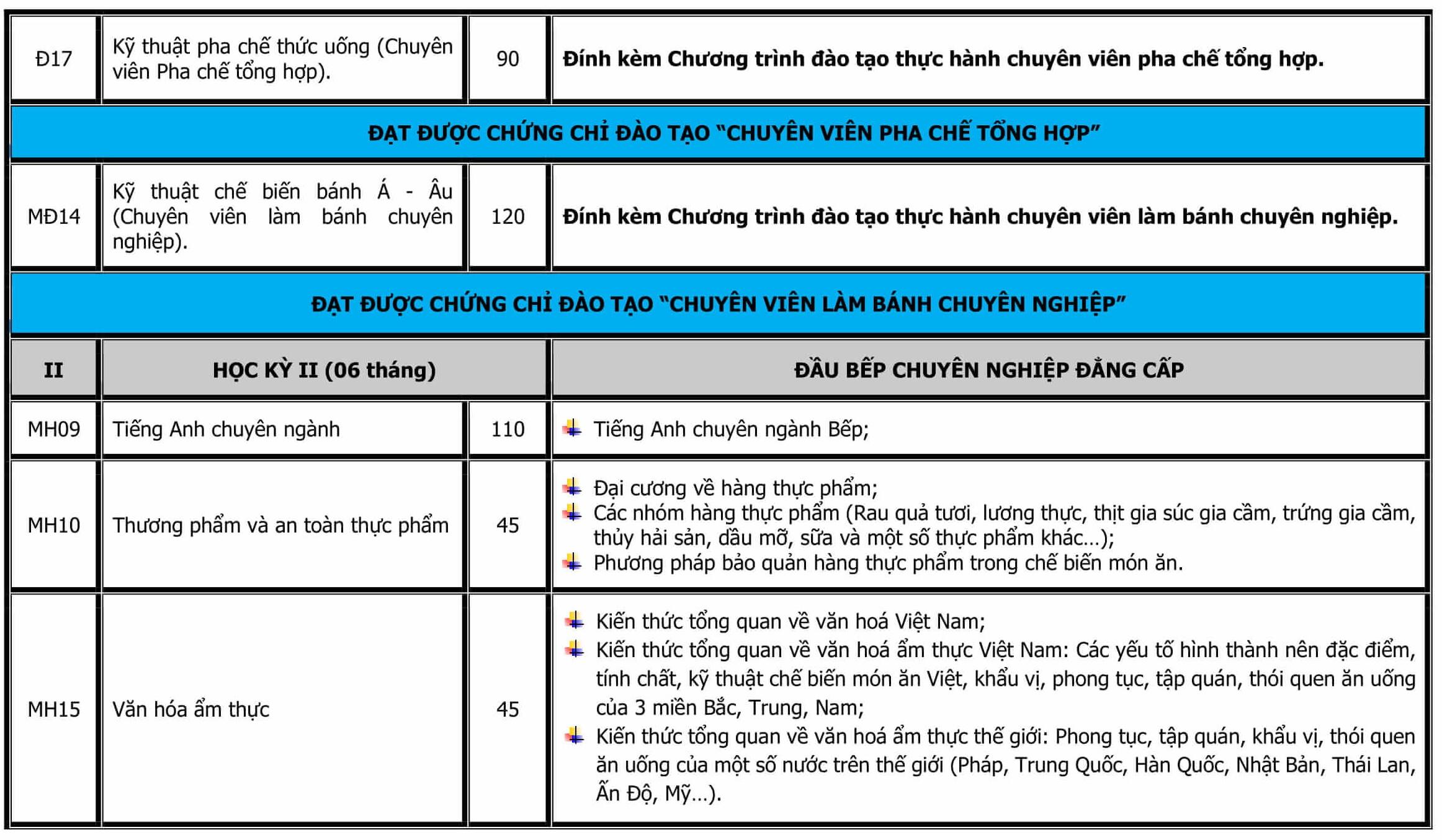 CT DAO TAO TRUNG CAP NAU AN-2