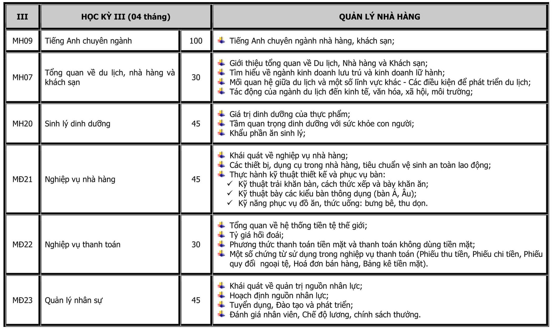 CT DAO TAO TRUNG CAP NAU AN-4